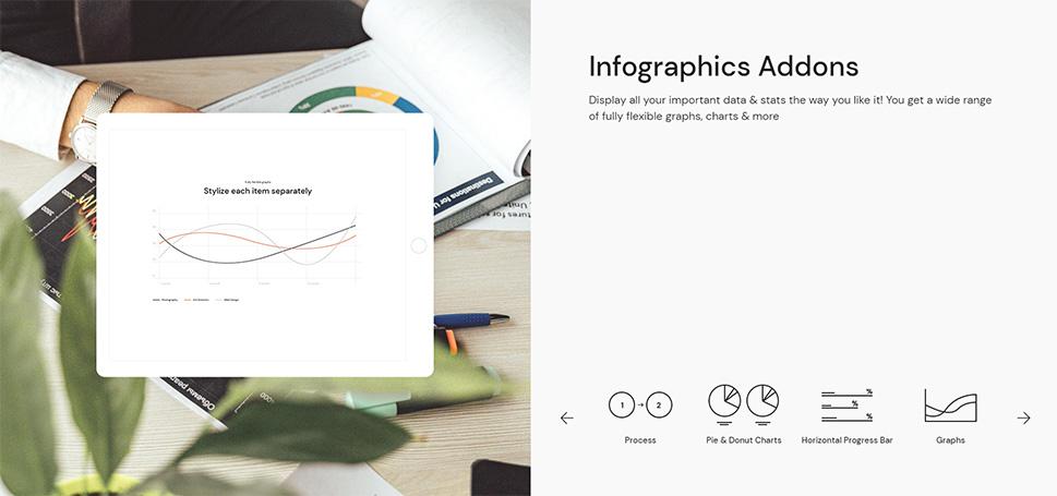 Infographics Addons